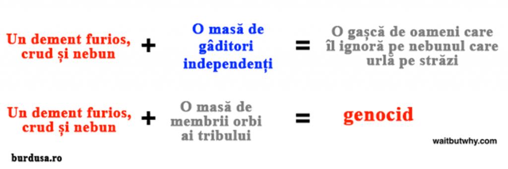 Ecuații